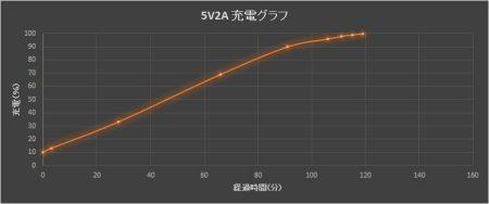 z4b_5v2a