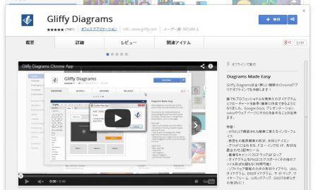 Gliffy Diagrams00