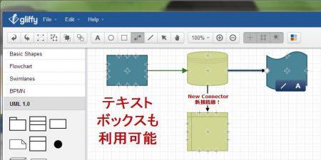 Gliffy Diagrams03