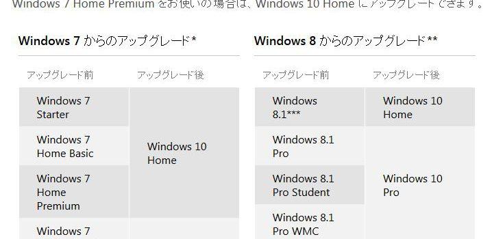 Windows10Proのアップグレードを予約