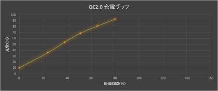 qc2_newc