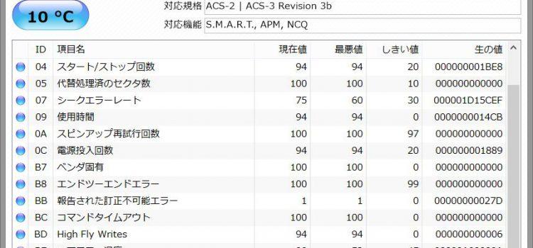 HDDの交換と運用ポリシーの変更